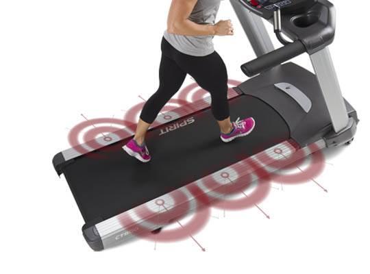 Система аммортизации в spirit-fitness-ct800