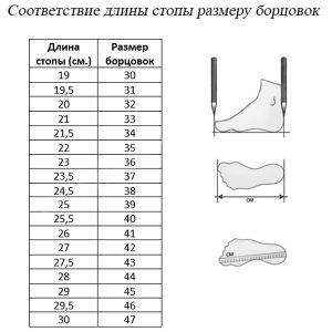 Соответствие длины стопы размеру борцовок