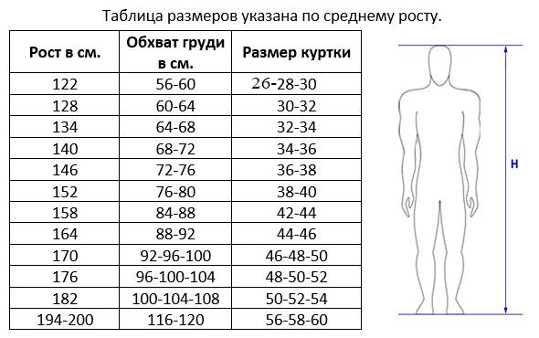 Таблица размеров курток АТАКА